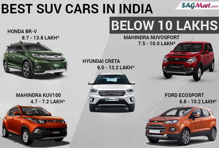 Find out which is the best SUV in india 2017 at SAGMart. Get details about upcoming SUV cars in india, Check Out Top 10 SUV Cars according to their price & features  #bestSUVinindia #Top10SUVCars
