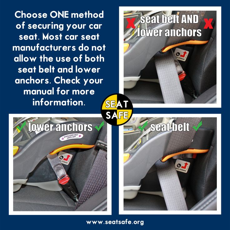 17 Best Ideas About Car Seat Safety On Pinterest