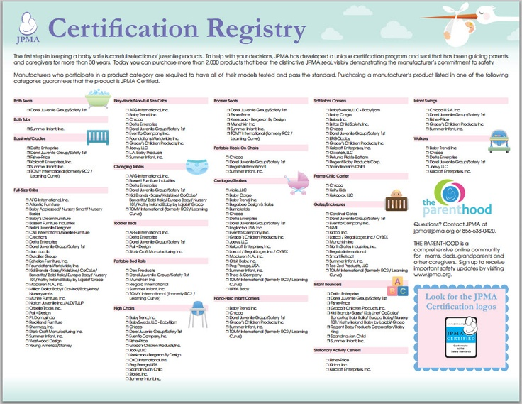 Use our printable, comprehensive registry guide to make sure you choose JPMA certified products.