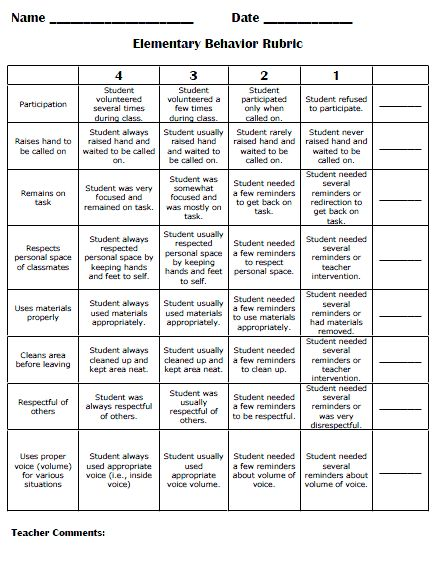 This is just one of the rubrics,or you can customize with the rubrics generator.Awesome!