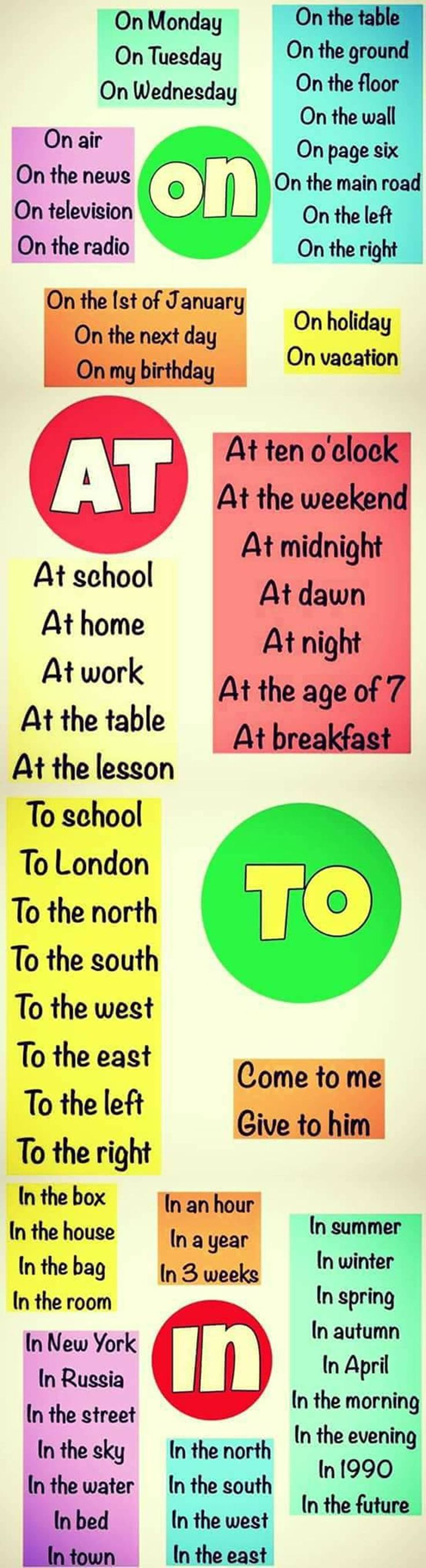 English prepositions: on, in, at, to