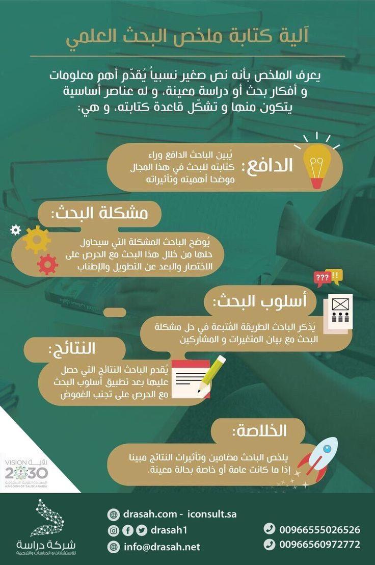 كتابة ملخص البحث العلمي Social Media Infographic Life Skills Writing Skills