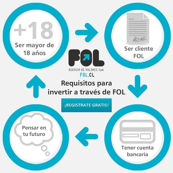 Requisitos para invertir en www.fol.cl