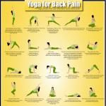 The Health Benefits of Yoga Infographic