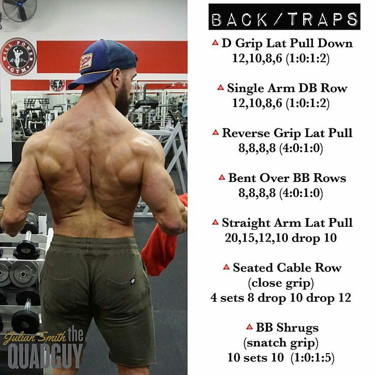 Back Workout Tap The Link To On Our Official Online You Can