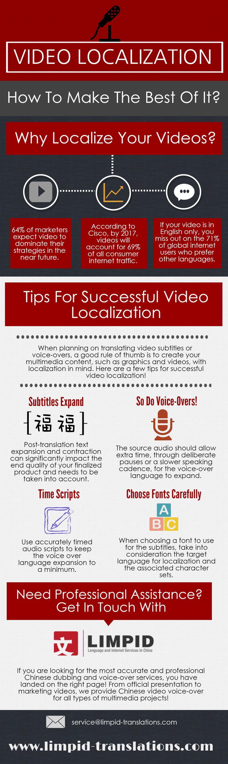 When planning on translating video subtitles or voice-overs, a good rule of thumb is to create your multimedia content, such as graphics and videos, with localization in mind. Here are a few tips for successful video localization!  http://limpid-translations.com/knowledge-base/blog/tips-successful-clocalization/