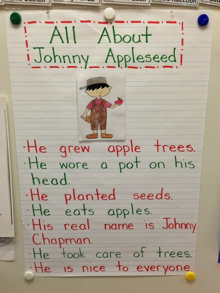 Apples & Johnny Appleseed Week!! Tons Of Activities