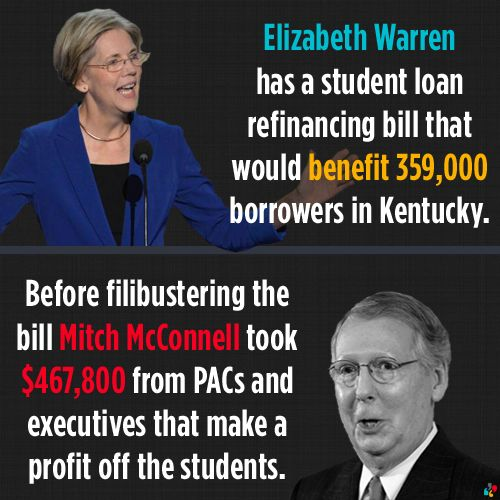 """""""Last week Mitch McConnell was asked about the student loan bill,"""" Warren told an obviously friendly crowd of 1,000 young progressives gathered in Washington for the Center for American Progress's Make Progress Summit. """"Mitch McConnell actually suggested that the solution for college affordability is for young people to lower their expectations and become more cost conscious, because he said not everyone needs to go to Yale."""" #uniteblue #auspol"""