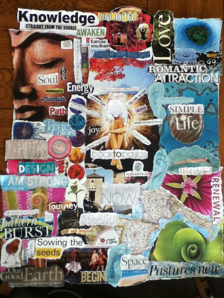 vision board....Used to line my Walls with these in H.S.
