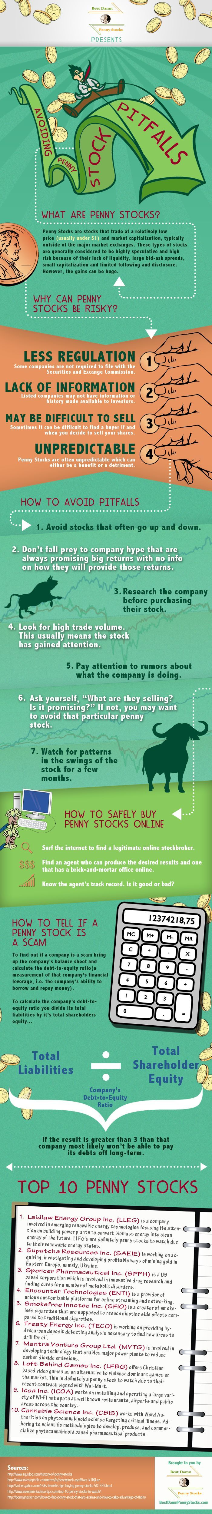 "Investing Infographics - Thinking about investing in penny stocks?  Actually ""investing"" and ""penny stocks"" shouldn't really be used in the same sentence.  Either way, if you decide to trade them, make sure you avoid the common pitfalls. Investing Investing Ideas"