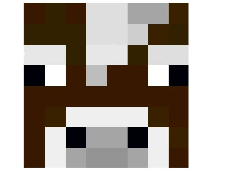 Minecraft Pig Face 17 Best images about M...