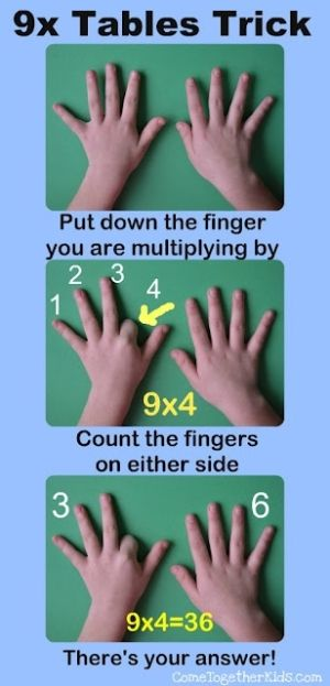 9x tables trick. Great for tutoring!