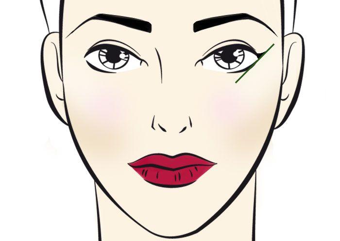 10 Proffstips! Oavsett om du ska göra en naturlig ögonmakeupmed mascara eller en full sotning så har makeup artisterna en arsenal av knep som höjer resultatet till en ny nivå. Här är 10 av våra favoritknep som genast lyfter din makeup!