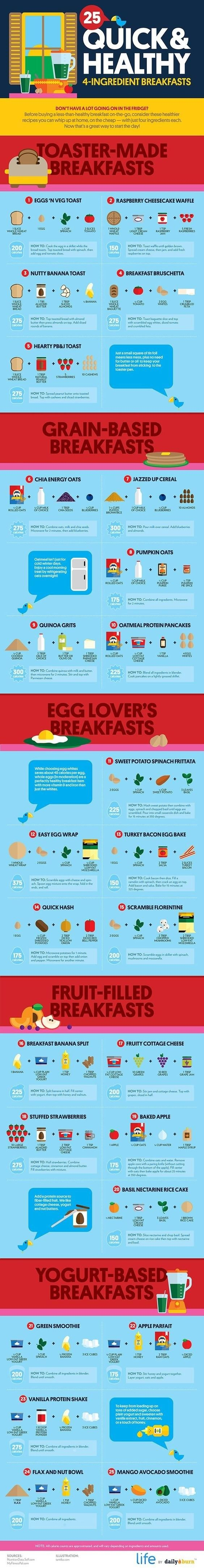 This chart gives you 25 options for a quick and healthy four-ingredient breakfast so you'll never get bored.   23 Genius Hacks That Will Change How You Eat Breakfast
