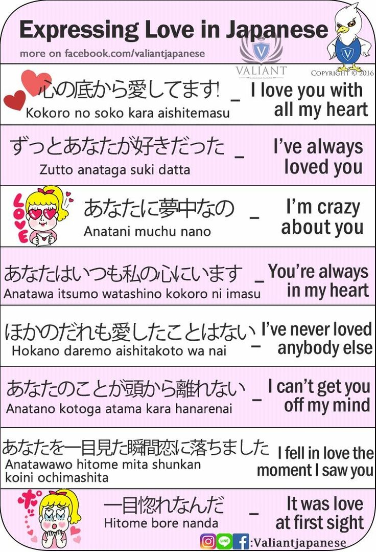 Best images about nihongo japanese on pinterest