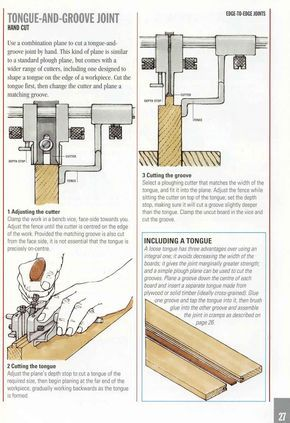 Tongue and groove joint p.27