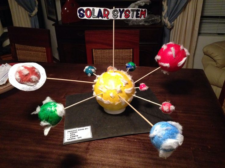 1000+ images about Solar system ideas on Pinterest