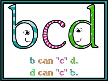 Letter Reversal Poster - b and d - Kelly Dugan - TeachersPayTeachers.com