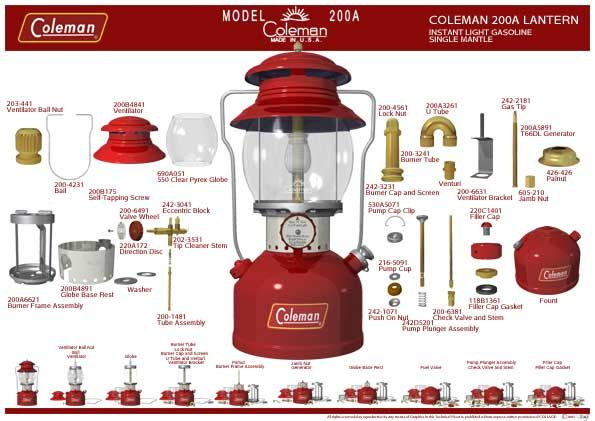 Modern Coleman Parts Diagram Camping Pinterest