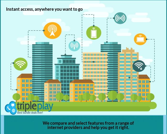 TheTriplePlay compares price, data limits, and speed of internet providers across the country and helps you choose the best internet provider near you. CALL (855) 697-7630 or visit https://www.thetripleplay.net/ for more details. #internetptoviders #cheapinternet #internetplans #internetdeals