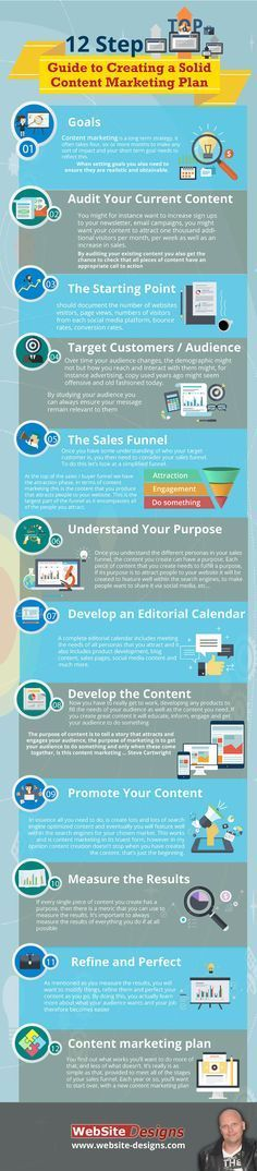 Top 12 Step Guide To Creating A Solid Content Marketing Plan - #infographic