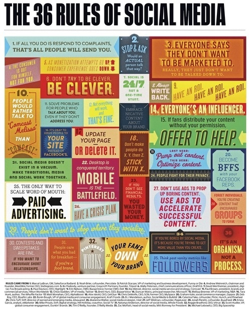 The 36 Rules of Social Media [Infographic] pinned with Pinvolve -  pinvolve.co