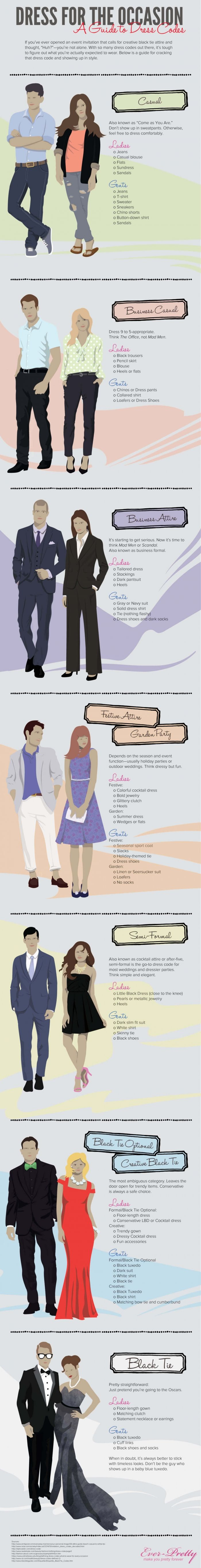 Perfect Dress for the Occasion Infographic #Infographics