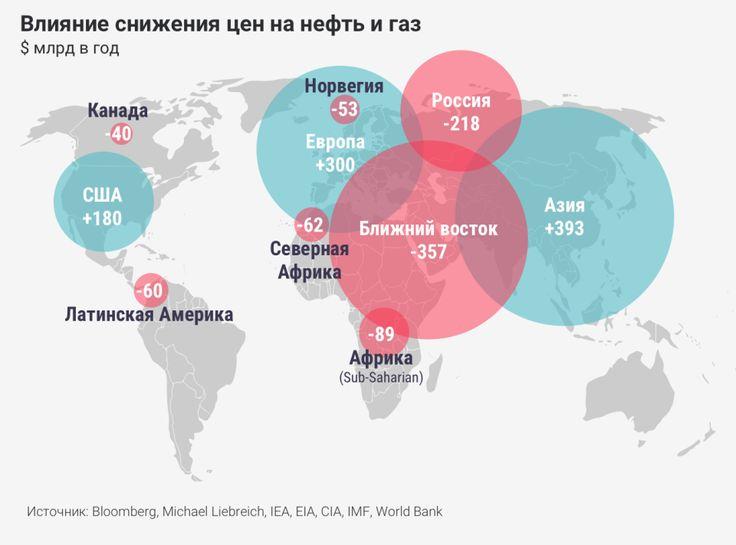 """конец экономики ренты. как солнечная батарея убьет авторитаризм  / slon.ru : сайт """"Мировой кризис"""""""