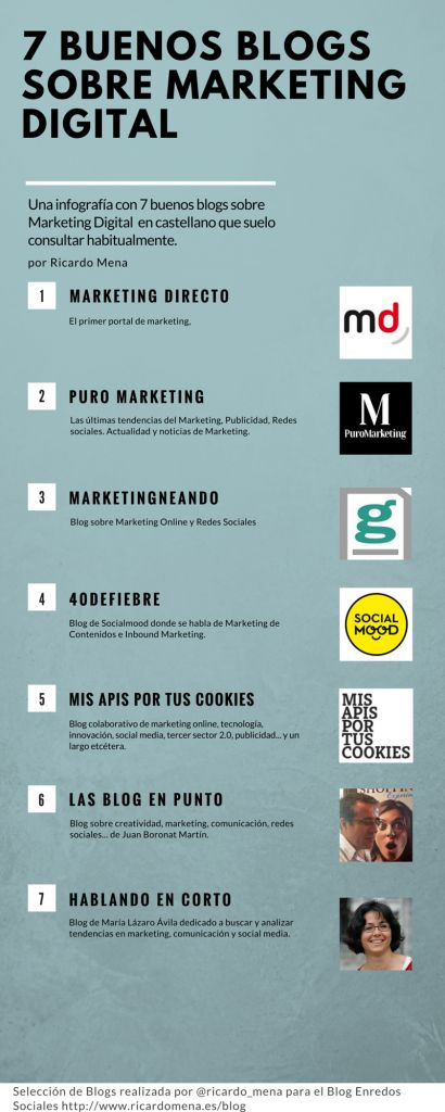 7 buenos blogs sobre Marketing Digital. Infografía en español. #CommunityManager