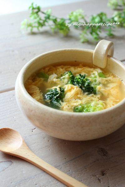 簡単スープと、Newアイテムたち by にがはっぱさん | レシピブログ ... 簡単スープと、Newアイテムたち