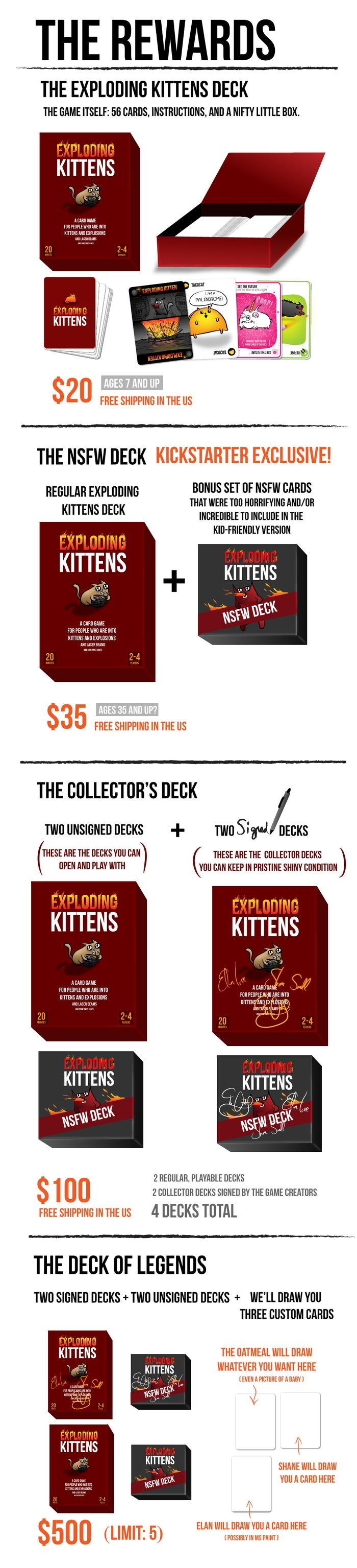 Drawing Connections. Exploding Kittens by Elan Lee — Kickstarter