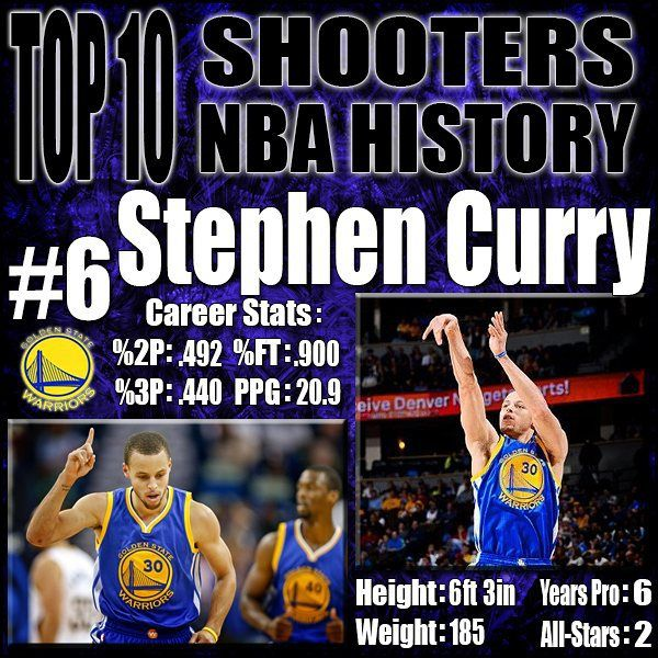 Golden State Warriors Record Without Steph Curry: Warriors Record Without Curry All Time