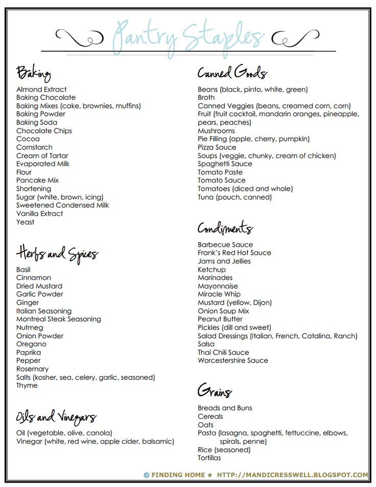 grocery list office templates
