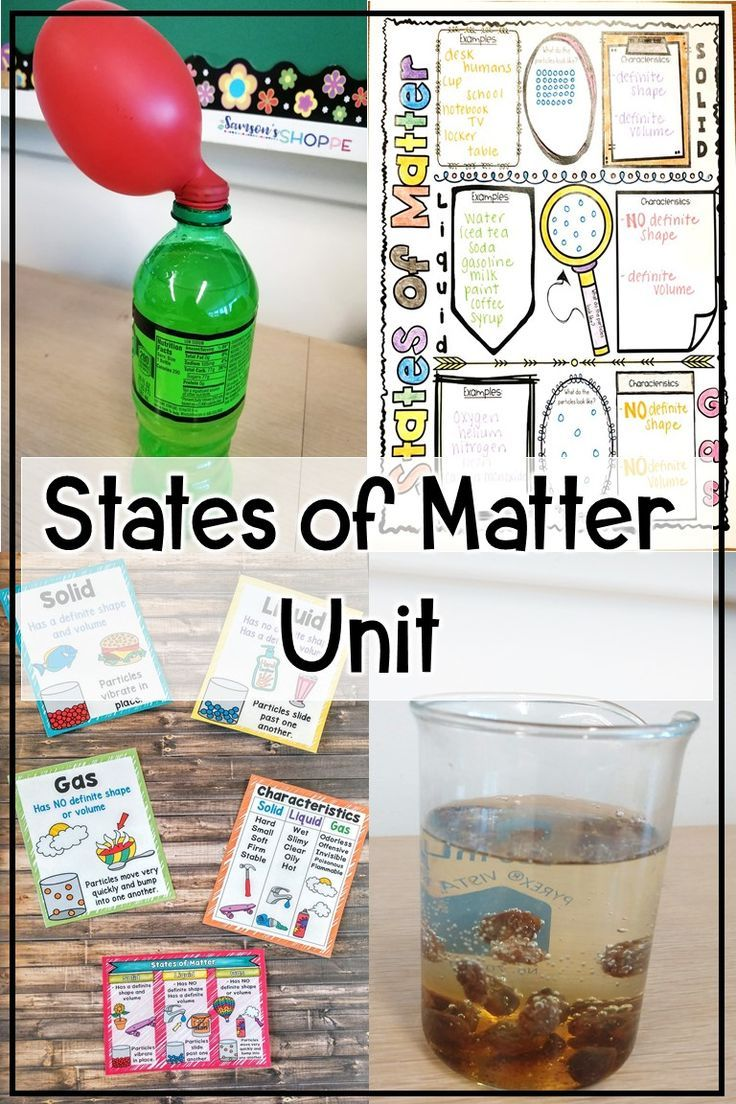 States Of Matter Teach Your Students About The Phases Of Matter Solid Liquid States Of Matter Middle School Science Experiments Elementary Stem Activities