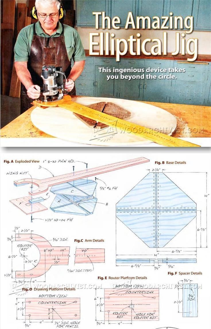 Elliptical Router Jig - Router Tips, Jigs and Fixtures | WoodArchivist.com