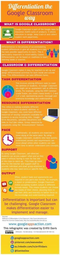 Differentiation the Google Classroom way. Using Google Classroom (part of the…