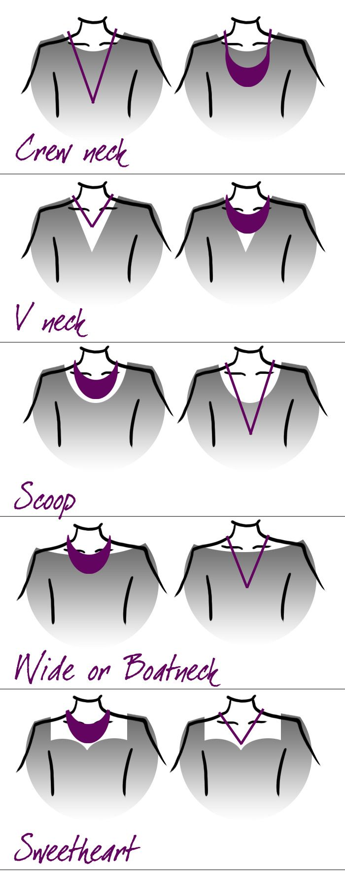 What necklace to wear with each neckline