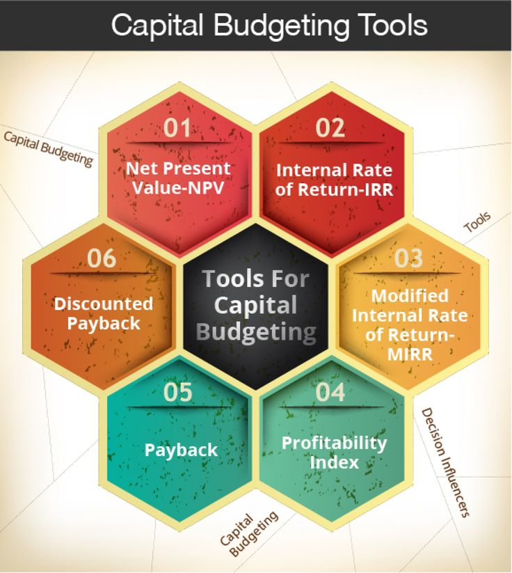 decision making tools capital budgeting Process of capital budgeting capital budgeting is perhaps the most important decision for a financial manager since it involves buying expensive assets for long-term use, capital budgeting decisions may have a role to play in the future success of the company.