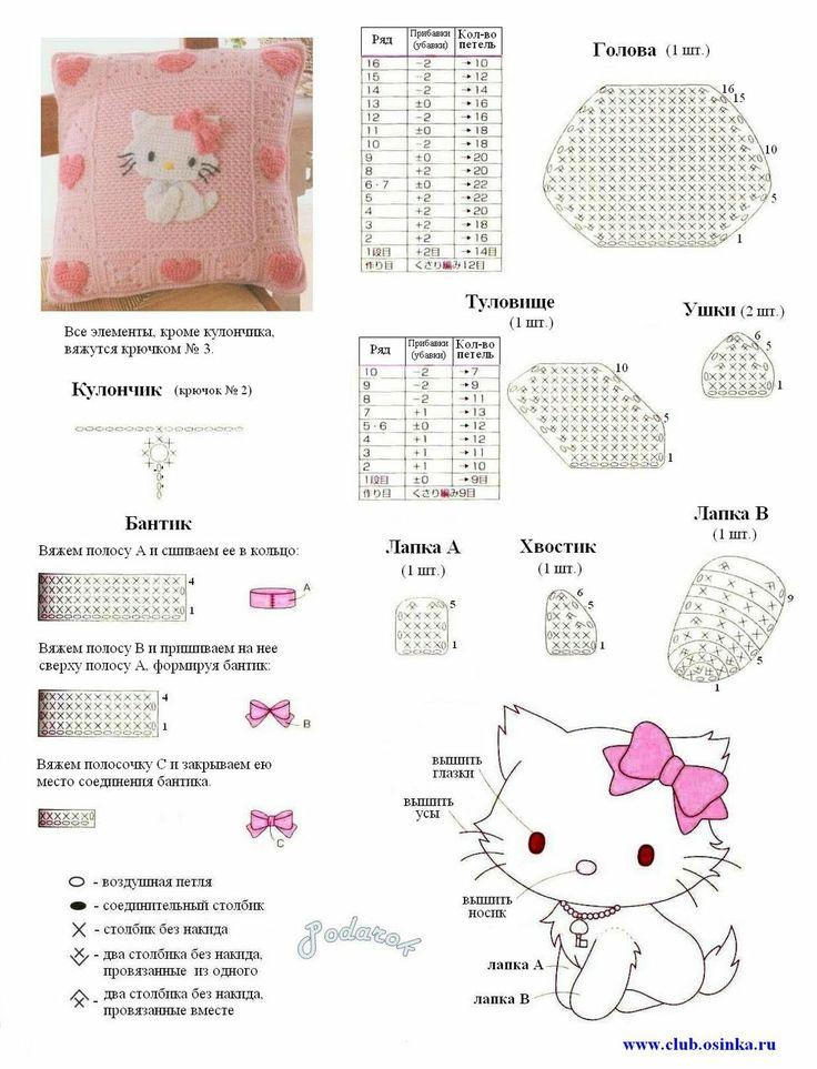 Crochet Applique Kitty - Chart