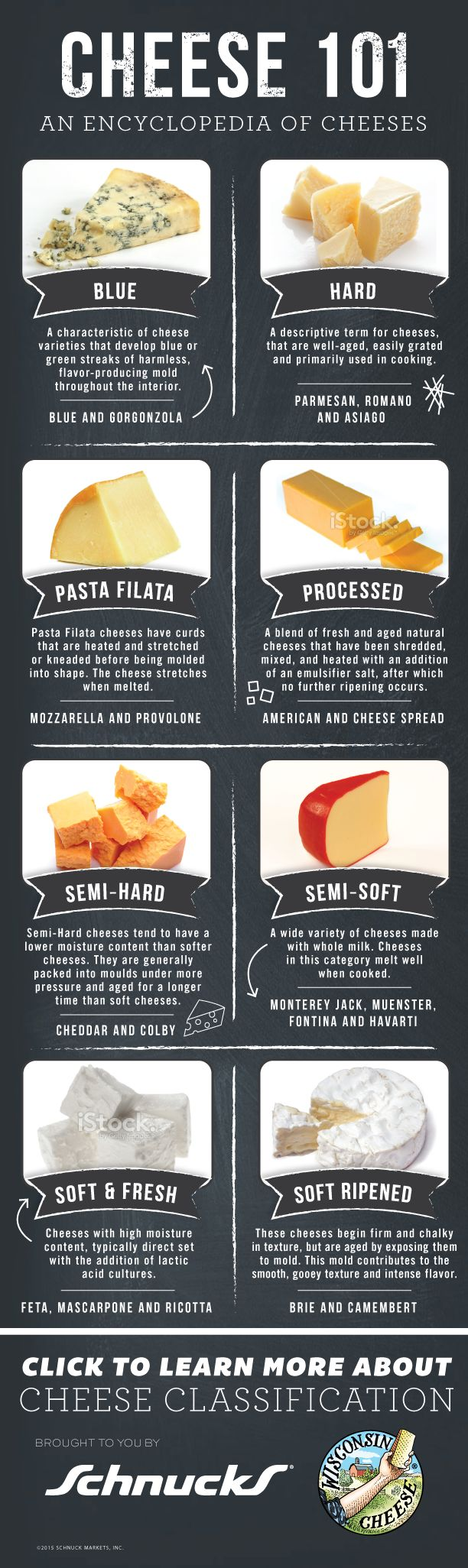 Cheese 101! Tips for cooking and serving all types of cheese.