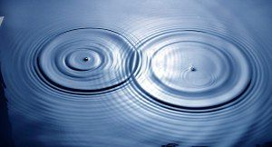 คลื่นน้ำ