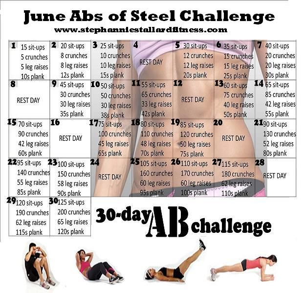 June Abs Of Steel Challenge