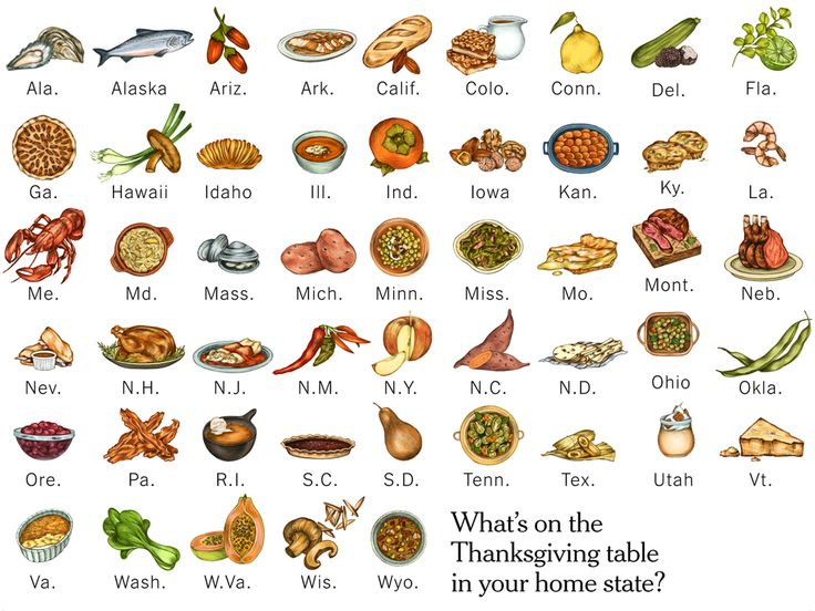 Thanksgiving recipes from 50 US states