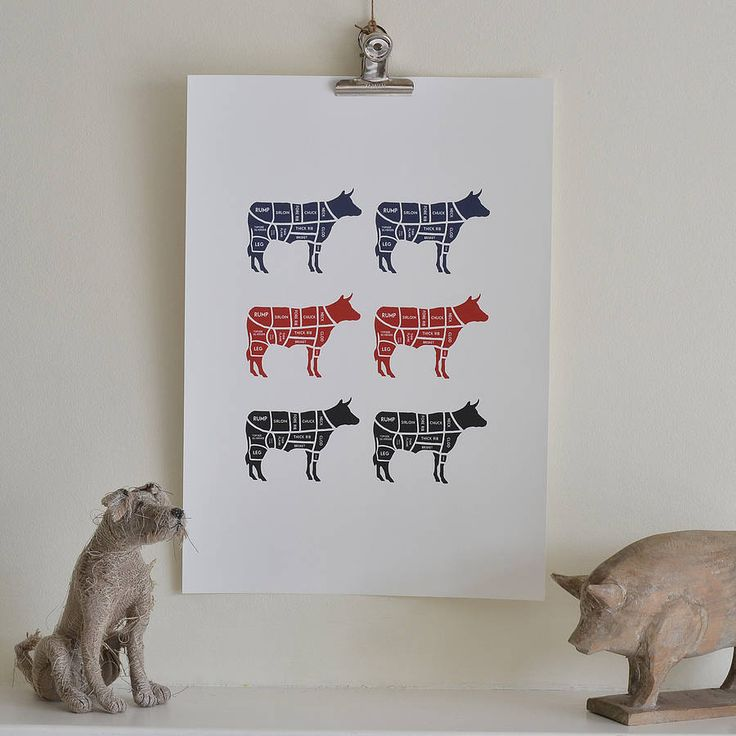 butchers meat print typographic print by oakdene designs | notonthehighstreet.com