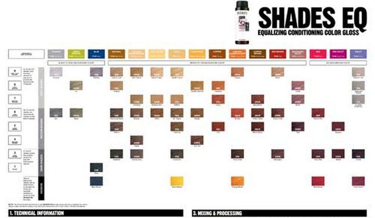 Shades Eq, entretien de votre coloration avec Redken au salon Alexandre Coiffure à chambéry Savoie