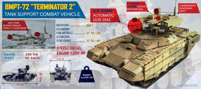 "BMPT-72 ""Terminator-2"""
