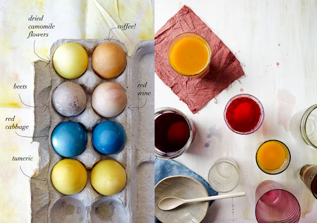 egg dyeing with natural dyes
