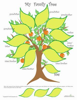 Kindergarten Word Families Building Words Worksheets: My Family Tree