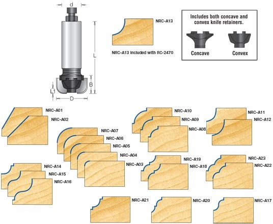 17 Best images about Workshop: Router bits and profiles on Pinterest | Router bit sets ...