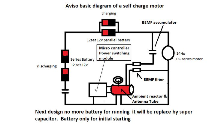 17 best images about electrical concepts on pinterest